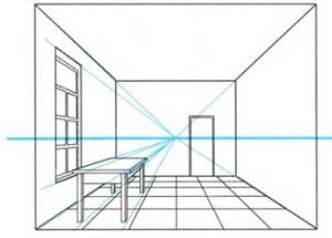 курсы рисования перспективы комнаты