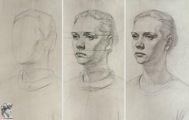 Композиционно рисованные портреты