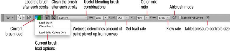 панель управления кистями фотошоп - курсы ретуши артакадемия