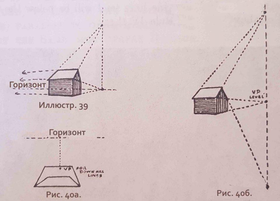Академический рисунок дома карандашом