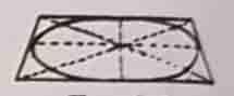 Рисунок эллипса карандашом